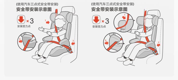 西德乐宝儿童汽车安全座椅 宝宝汽车婴儿车载安全坐椅