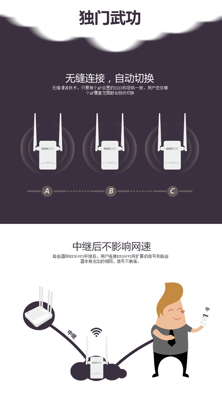 ex300v2无线中继器wifi信号放大器路由器ap